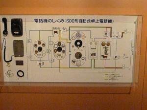 600型電話機の回路図と部品