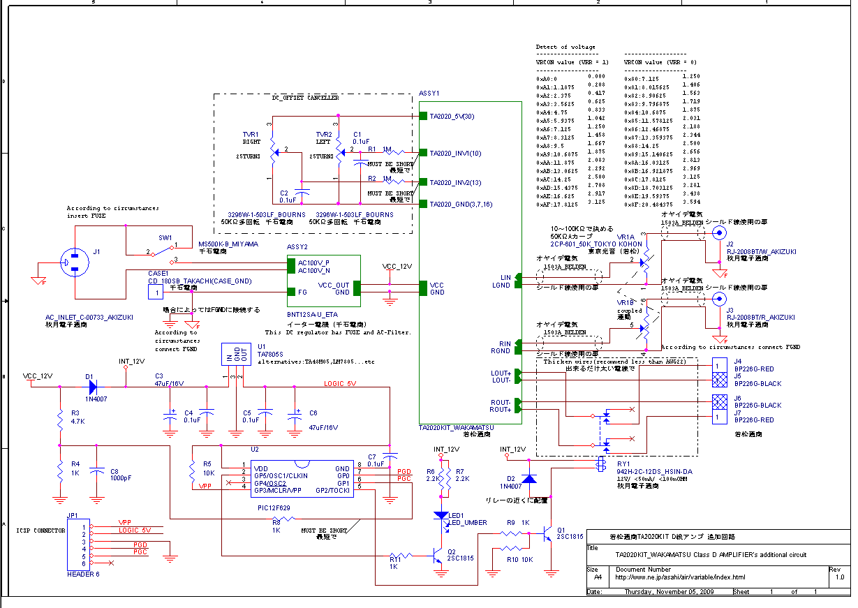 TA2020+ミュート回路