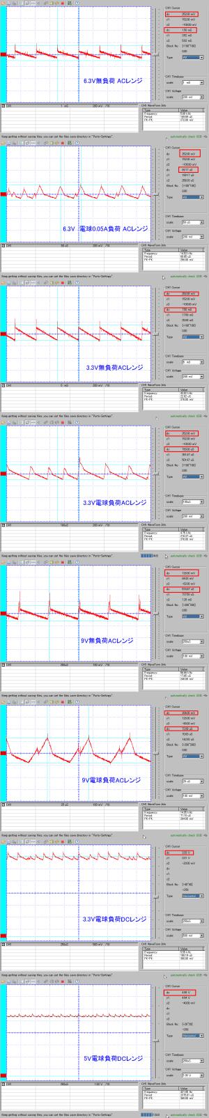 測定波形データ