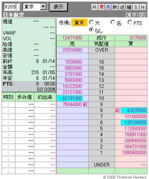 2010/1/15 8:30の日本航空9205の気配