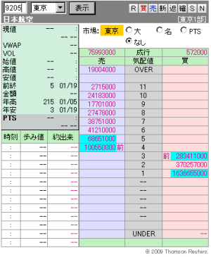 1/20今日の日本航空9205の気配 8:25
