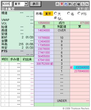 1/21の日本航空9205の気配【整理ポスト】8:30