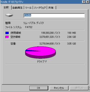 4GB中、ユーザには3GBを開放