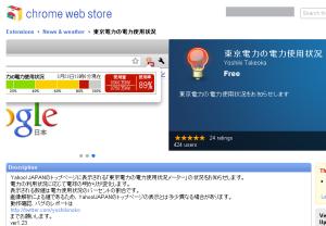 東京電力の電力使用状況アドオン