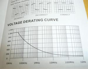 周波数によって扱える電圧が異なる