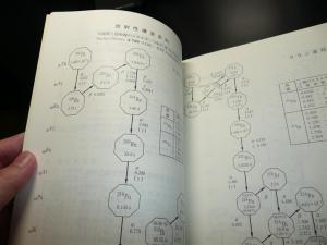 机上版アイソトープ手帳11版