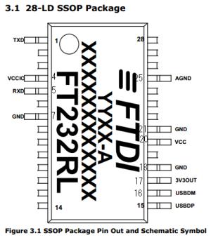 FT232RLの使用するピンを極限まで削る