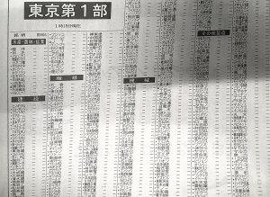 東証にシステム障害