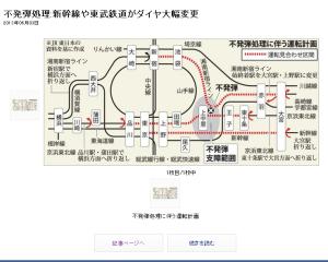 不発弾処理:新幹線や東武鉄道がダイヤ大幅変更